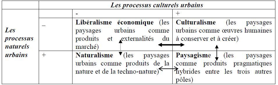 Tableau_chronique_2-05-11
