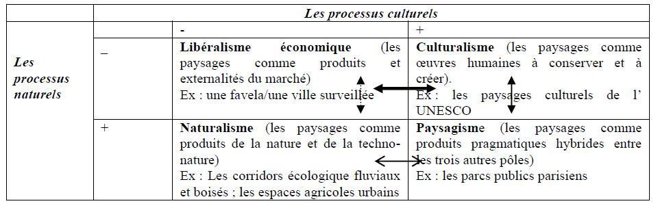 Tableau_chronique_25-04-11